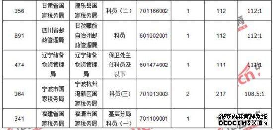 """国考报名过审67340BT页游私服人国税部门""""变态网页游戏私服"""""""