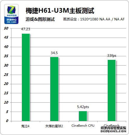 时尚装机新主张 梅捷ITX H61评测解析