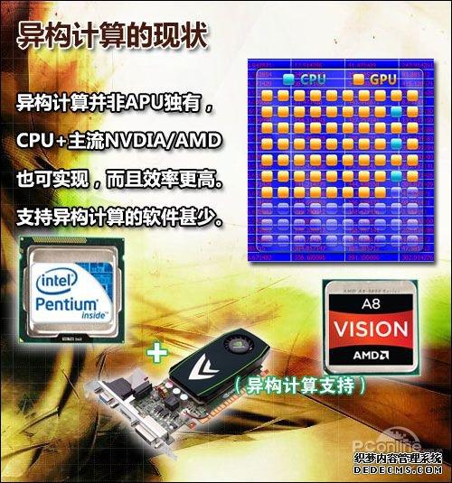"""换句话说,AMD用""""百核加速""""来宣传APU,有点夸大其能力,下面我们通过CPU+独显与APU进行所谓的""""百核加速""""测试。"""