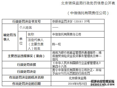 中信信托违法遭罚70网页游戏私服万 为银行规避监管提供通道服务