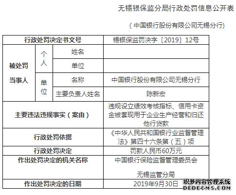 中国银行无锡分行违网页游戏私服发布网法罚60万 信用卡资金被套现挪用